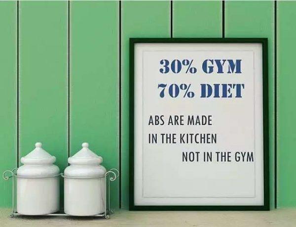 30%健身房70%节食